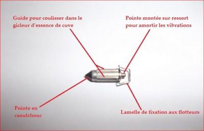 4 - Détails carburateur.JPG