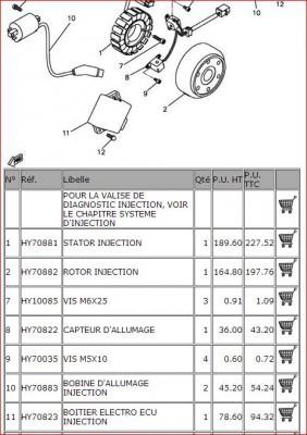 Hytrack prix pièces détachées.JPG