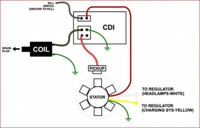 Schéma CDI 5 fils.JPG