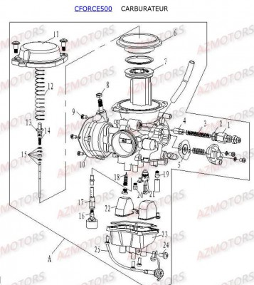 Carburateur CF MOTO.JPG